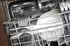 Dishwasher Repair Rego Park
